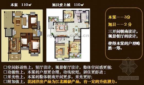[南京]小户型住宅项目规划设计及营销策划方案(案例分析 206页)