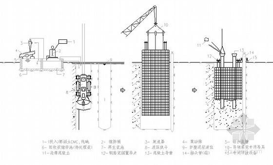 [江苏]17米深基坑地下连续墙施工方案(成槽深度37米)