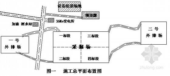露天煤矿土石方剥离工程施工组织设计