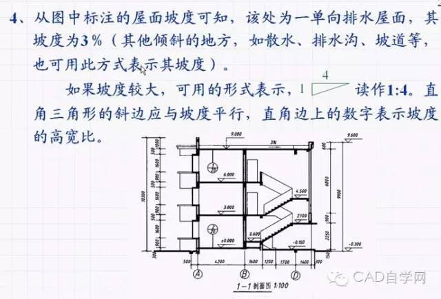 建筑立面图、剖面图基础理论一览_18