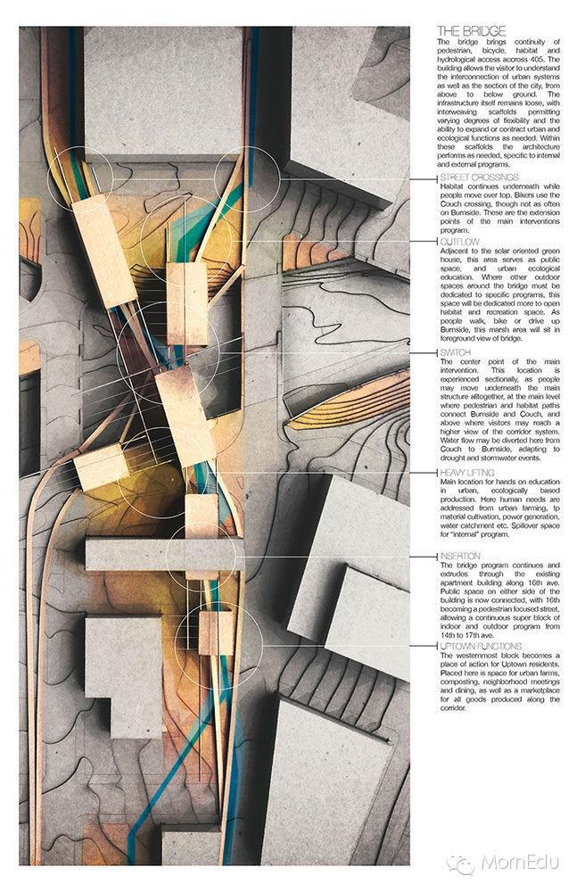 建筑作品集中必须要表现出的态度及图片选择中的原则_13