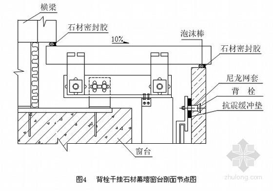 背栓连接干挂石材幕墙施工工法