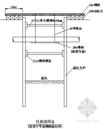[广东]市政工程电力管线施工专项方案