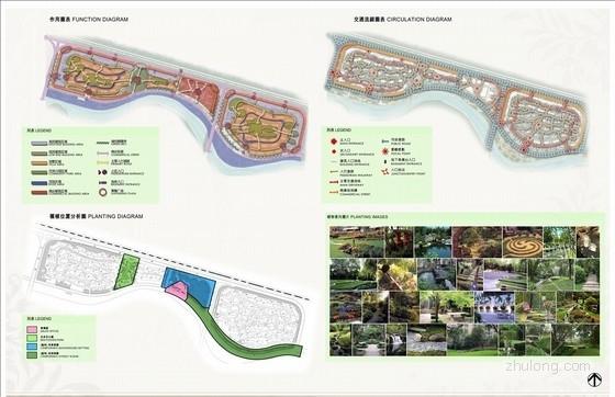 [西宁]高档住宅小区软景扩初设计图(知名公司设计)