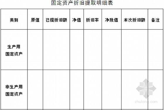 房地产项目工程管理及成本管理表格全集(301页)