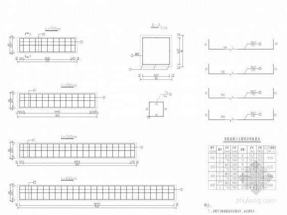 [湖南]II级公路涵洞图纸32张(含各种跨径和斜度)