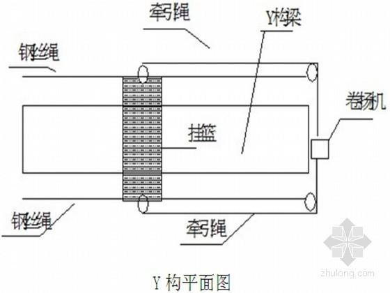 [重庆]城市大桥工程结构定期检测施工技术方案