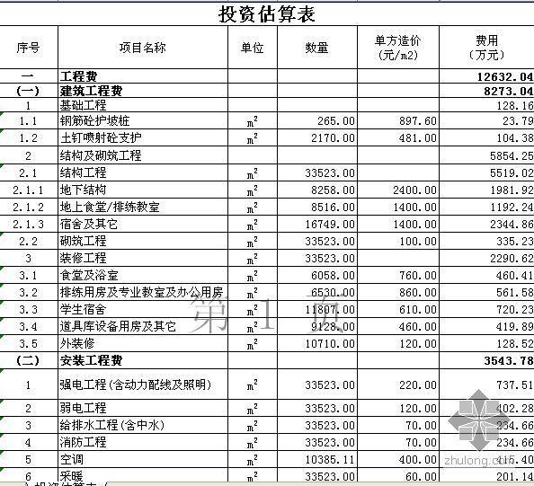北京某学院投资估算表(2009-4)