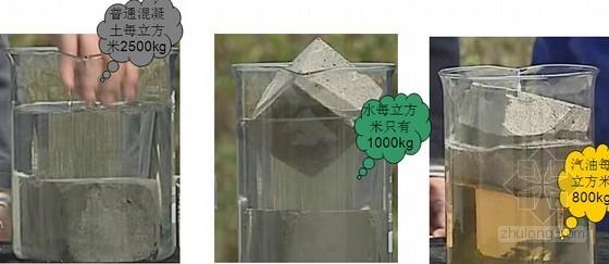 建筑工程泡沫混凝土施工技术应用汇报
