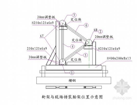 [天津]会展中心工程施工组织设计(组合钢结构 框架结构 拉索式玻璃幕墙)