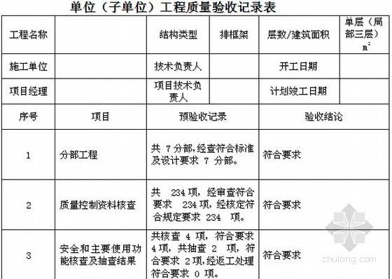 [江苏]建设工程监理现场用表使用指南(附表格)