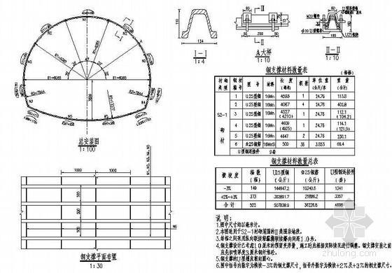 U型钢详图资料下载-分离式双洞隧道围岩U25型钢支撑节点详图设计