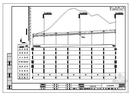 科园路道路施工图