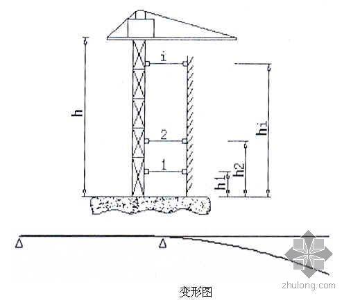 QTZ100塔吊安装安全计算(附着 基础)