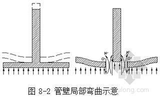 [毕业设计]某水电站枢纽布置及岔管设计(计算书、cad图)