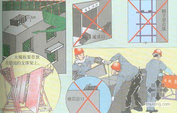 《建筑施工安全检查标准》JGJ59-99图解
