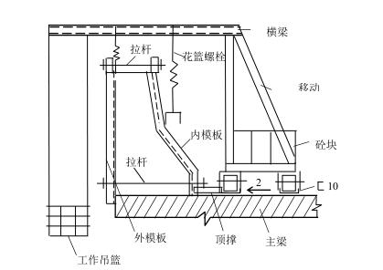 桥面铺装层、防撞墙施工技术方案