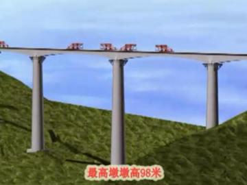 连续梁菱形挂篮对称悬臂悬灌施工法动画演示(17分钟)