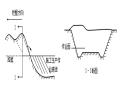 两河口水电站隧道施工组织设计Word版(共276页)