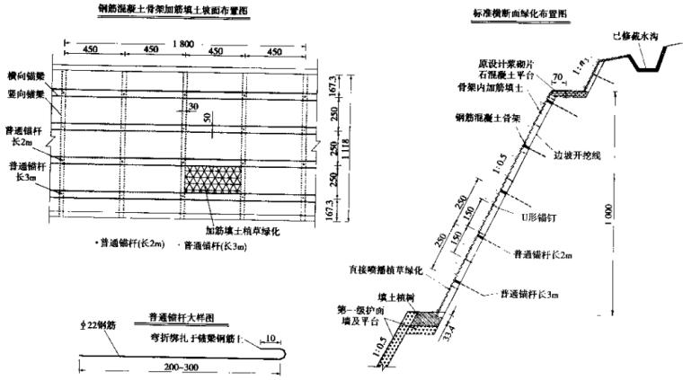新型支挡结构设计与工程实例_6