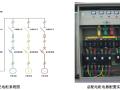 建筑工程施工现场安全防护标准化图集(临电,塔吊,施工电梯等)
