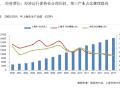[上海]2016年房地产市场发展研究报告(图表丰富)