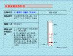 【中铁】实测实量方法实施细则