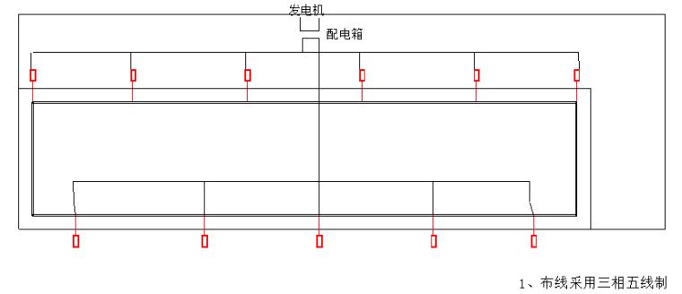 黄骅港散杂货码头工程地基处理施工组织设计_2
