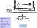 沉管法隧道施工介绍(PPT,39页)