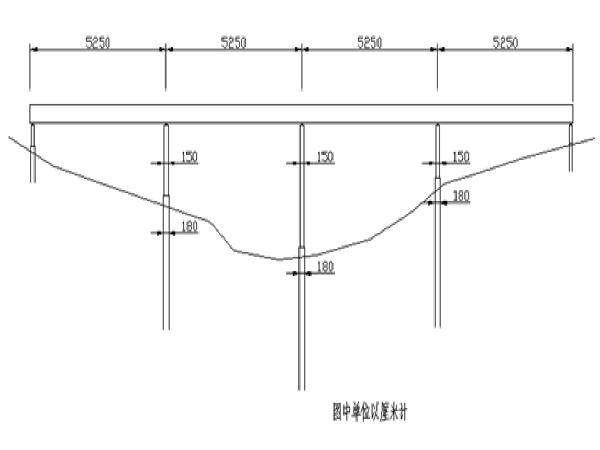三跨变截面连续刚构桥施工图设计