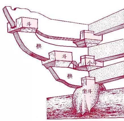 干货·中国古建筑的遗产_29