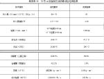 沥青混凝土下面层(AC-25C)试验段施工总结(含表格)