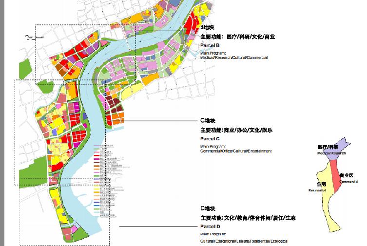 上海徐汇区滨江绿带实施方案-规划土地使用