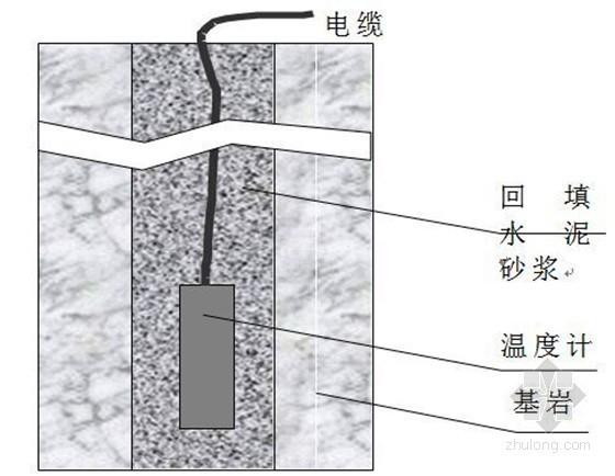 [四川]引水式水电站大坝及隧洞工程施工组织设计