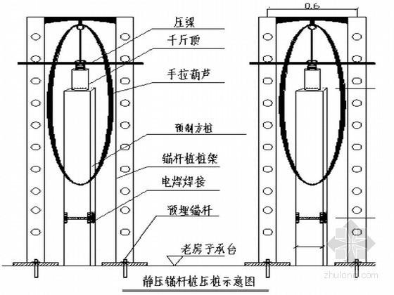 [上海]某工业厂房地基加固处理锚杆静压桩施工方案