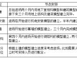 金阳新区代理发表职称论文发表-BIM技术施工管理应用论文选题题目