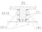 新增混凝土(增大截面法)施工技术方案