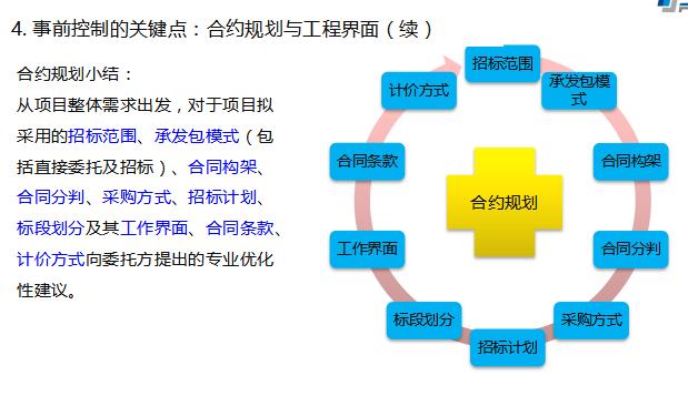 [上海]全过程造价管理实务(共57页)