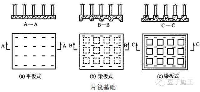 筏板基础施工标准做法