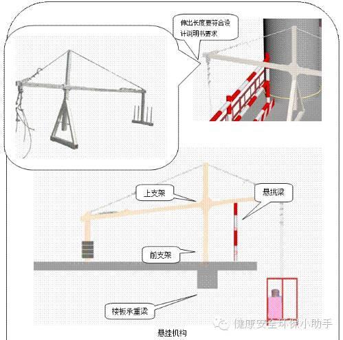 吊篮作业安全大全_4