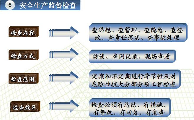 知名企业安全生产管理手册解读(图文并茂)_4