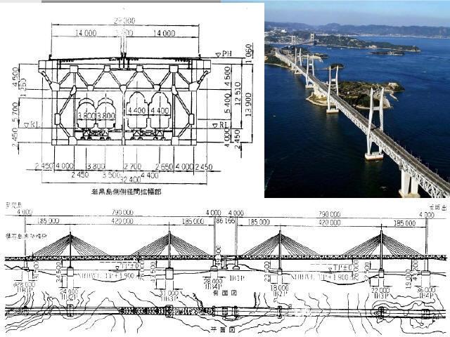 当前大跨度钢桥创新技术及典型案例180页(PDF)