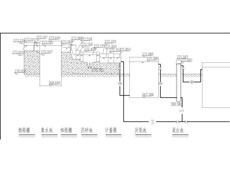 A市某污水处理厂简洁图纸