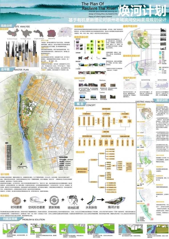 焕河计划——崇州西河滨河空间景观规划设计_3