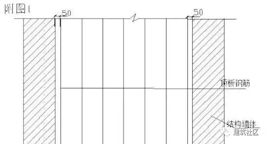建筑工程顶板钢筋绑扎技术交底!!!