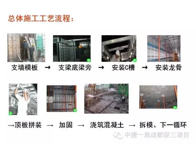 新工艺新技术也要学起来,铝模施工技术全过程讲解_17