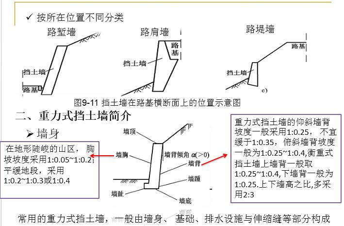 《城市轨道交通结构设计与施工》课程讲义479页PPT(隧道高架路基防水)_5