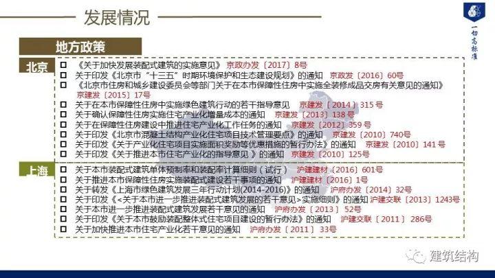 装配式建筑发展情况及技术标准介绍_26