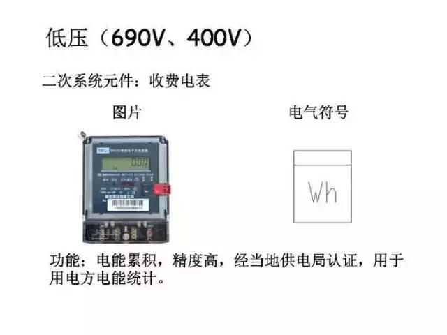 [详解]全面掌握低压配电系统全套电气元器件_31