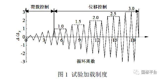 装配式交错桁架上弦与柱连接节点抗震性能试验研究